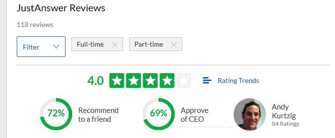 Reviews on Glassdoor