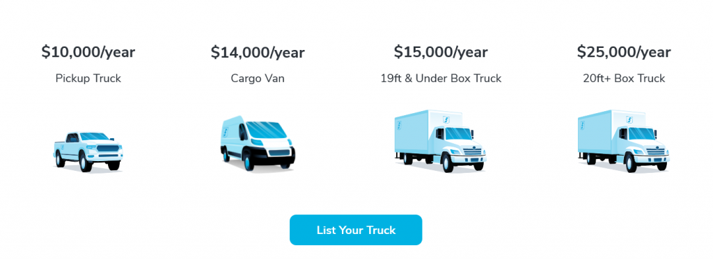 truck renting rates